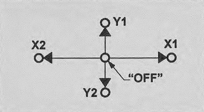 item   51dxy  two axis  u0026quot x u0026quot  and  u0026quot y u0026quot  5