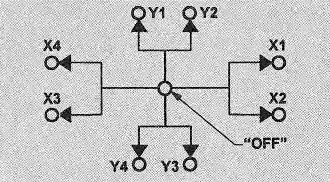 item   52dxy  two axis   u0026quot x u0026quot  and  u0026quot y u0026quot   5